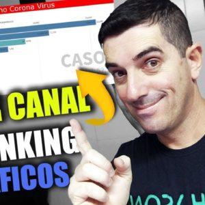 Como Ganhar dinheiro no youtube: Criar Canal e Vídeos de Ranking status Gráficos Estatísticas Tops